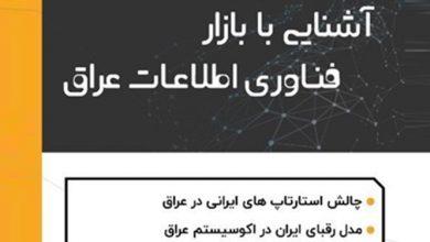 Photo of دانشبنیانهای ایرانی با بازار فناوری اطلاعات عراق آشنا میشوند